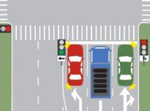 Cum te ajuta chestionarele auto sa inveti pentru scoala de soferi
